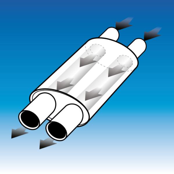 Proflow Exhausts stainless steel oval box (OTT) silencer performance muffler
